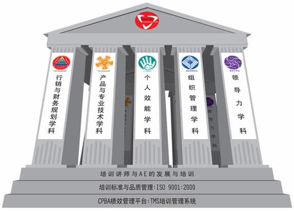 信诚人寿保险靠谱吗信诚人寿是由中国的中信集团和英国的保城集团合资